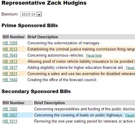 bills sponsored